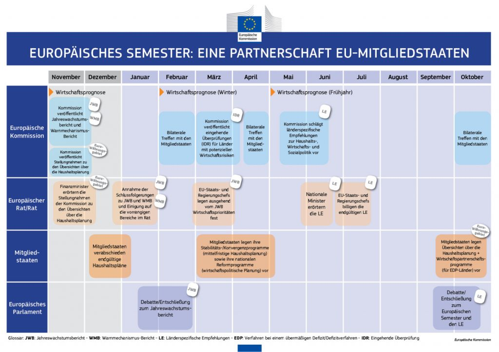 european_semester_de_big-web